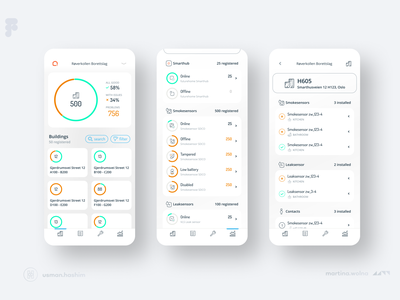 MDU smarthome app infographic donout circle data list phone white app minimalist soft figma design mobile ui smarthome