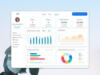 UI Challenge // Monitoring Dashboard v.1 dailyuichallenge dailyui ui designer ui design dashboard design dashboard ui data app ui design