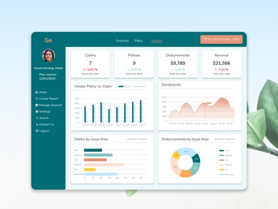 UI Challenge // Monitoring Dashboard v.2 dailyuichallenge dailyui ui designer ui design app ui data dashboard ui dashboard design design