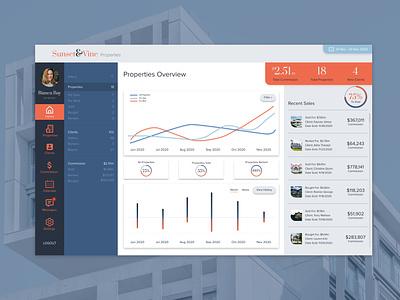 UI Challenge // Analytics Chart dailyuichallenge dailyui data dashboard ui dashboard design ui designer ui design ui design