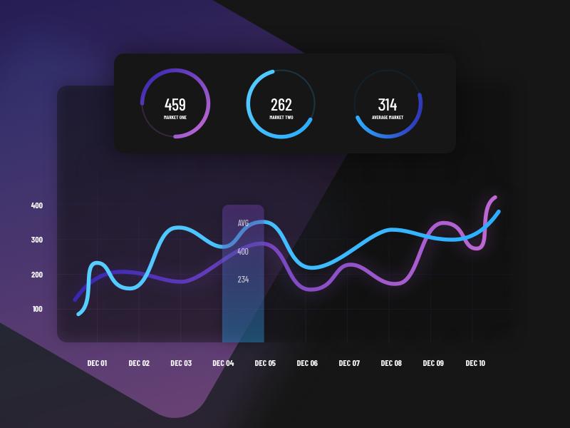 ANALYTICS analytics app clean receipt paypal minimal ui web interface experience everyday sketchapp
