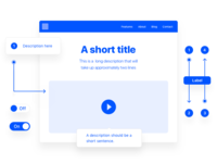 Wireframe Kit by Framer