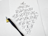 ABC - Copperplate Hand