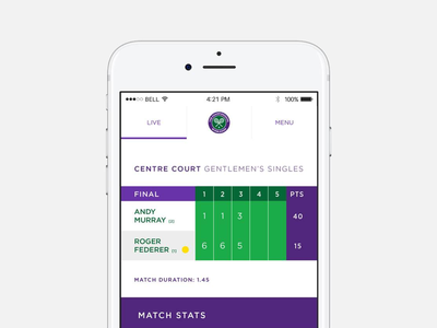 The Championship Wimbledon