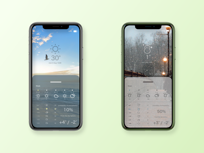 Daily ui 037 * Weather mobile webdesign xd app web ux ui illustrator weather daily ui 037 dailyui design