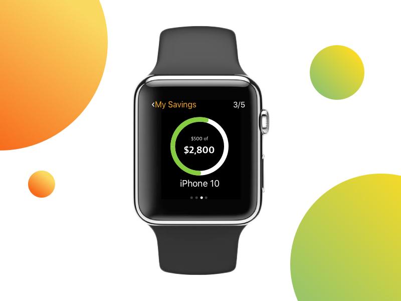 Budget Planner Watch app watch ux design ui sketch shot product popular finance dribbble budgeting app