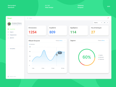 Dashboard UI flat table minimal design dashboard ui app ux web ui dashboard