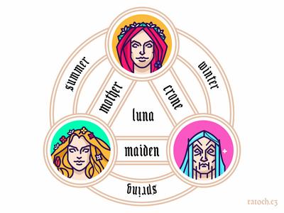 Triple moon goddess moon luna crone mother maiden goddess triple