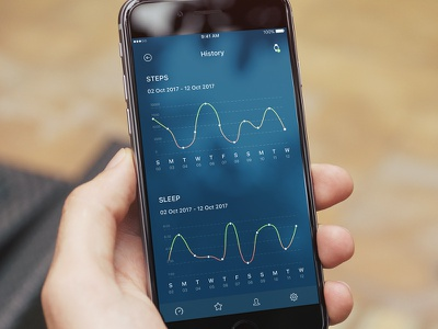 History page of fitness app diagram statistic design ui ux fitness iphone app mobile