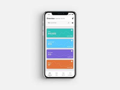 E-Commmerce Dashboard App dashboard analytic sales ecommerce e-commerce e-commerce app ios mobile app ux app ui