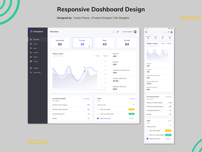 Responsive Dashboard Design dashboard design app uxr ui uxdesign ux design uxresearch