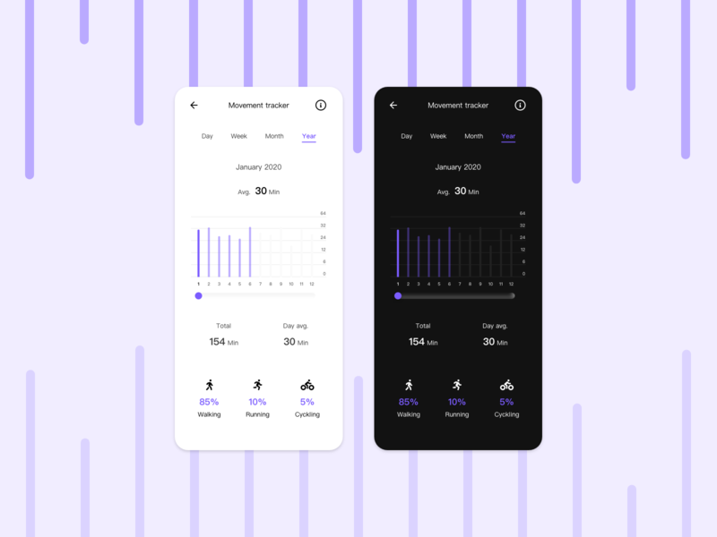 Analytics Chart dailyui018 app adobexd mobile ux ui dailyui