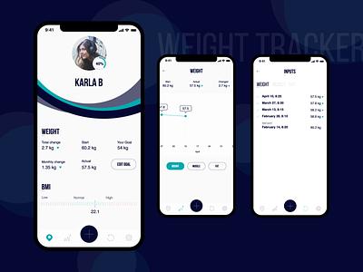 Weight Tracker mobile design mobile wireframe app design app ux uiux uidesign ui