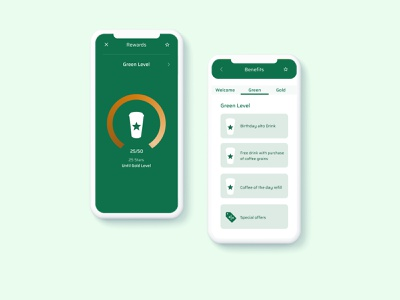 Starbucks App UI Redesign concept coffeeapp starbucks ux ui photoshop illustrator figma app adobe xd
