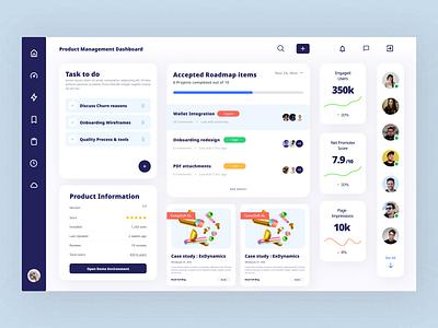 Product Management Dashboard dashboad saas ideation design ux