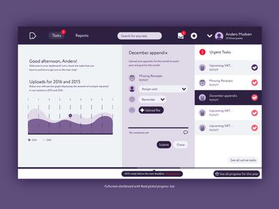 Banking Dashboard ia ui graphs manager tasks dashboard banking