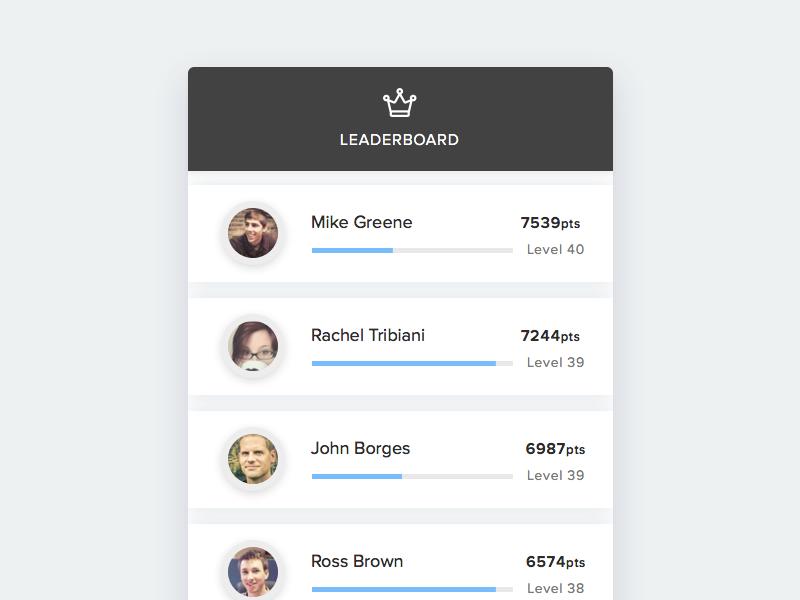 Leaderboard - Daily UI #019 sketchapp sketch trophy list leaderboard 019 dailyui