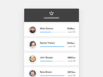 Leaderboard - Daily UI #019