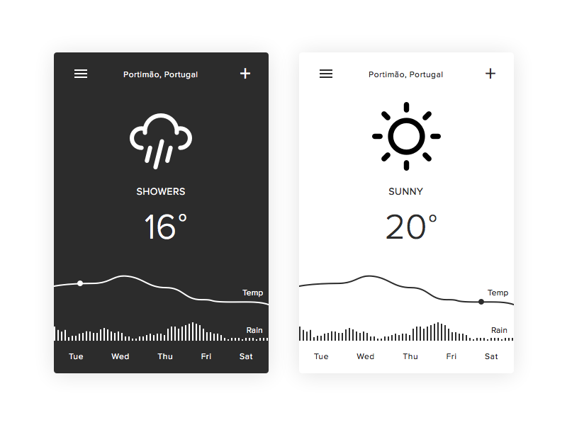 Weather - Daily UI #037 freebie sketch sketchapp app weather 037 dailyui