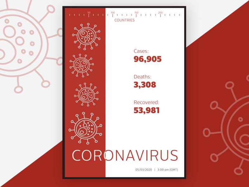 Quick informational poster flat design poster coronavirus virus statistics info design information infographic infographics