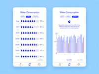 Daily UI 018 – Analytics Chart