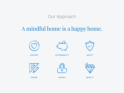hOme Icons quality privacy design safety affordability support icons home