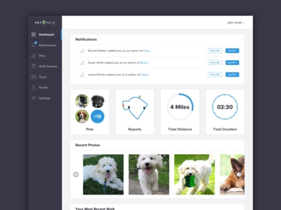 PetPath Dashboard