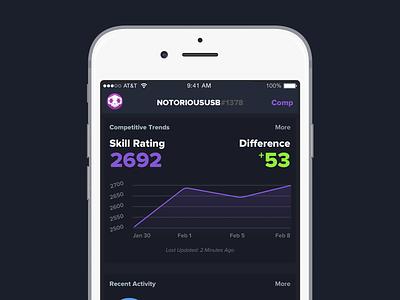DataWatch - Overwatch Data Visualizer data graph interface design design ios user interface ui app joe overbuff overwatch