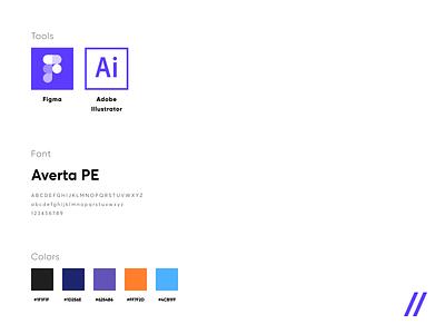 Online Courses App courses css html classes learning education online react native purrweb ux ui design app mobile