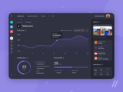 Threat Hunting Platform dark theme dark ui charts graphics security treat dashboard web startup online mvp ux ui purrweb design app