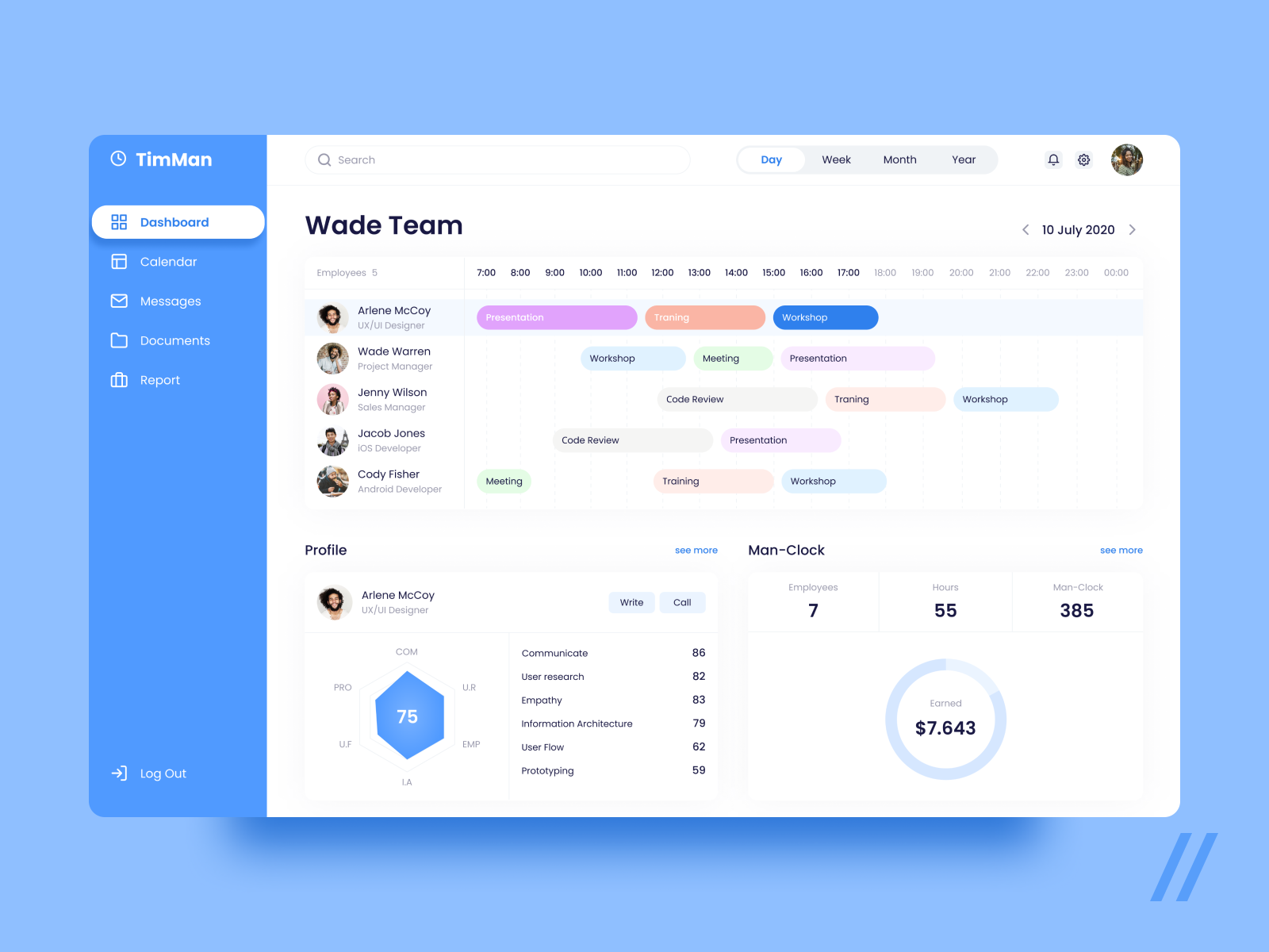 Project Management Software by Purrweb UI on Dribbble