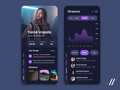 Music App UI/UX Design musicians social followers spotify apple music songs song music app music startup mvp online react native mobile ux ui purrweb design app