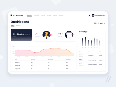 Dashboard App for Studio Owners web statistics dashboard crm booking system booking startup mvp online react native mobile ux ui purrweb design app