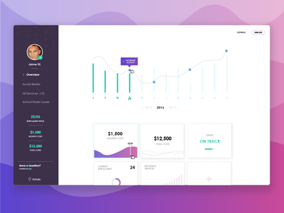 Dashboard concept flat ux app web ui dashboard