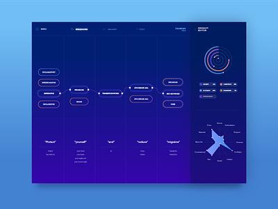 AI messaging app interface ui dark branding desktop ux