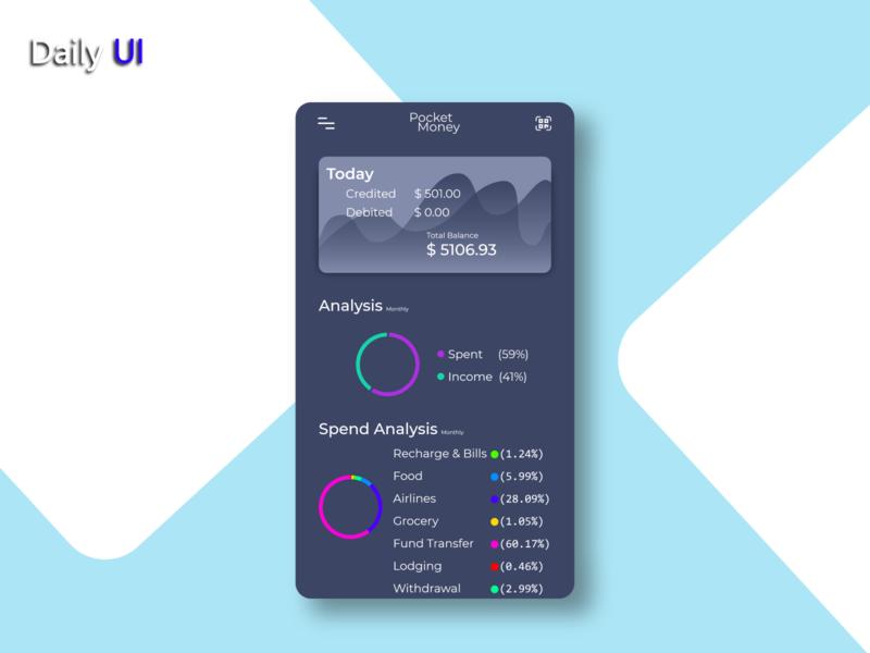 Daily UI #066 | Statistics web statistics 066 app ux uidesign ui design daily ui dailyui daily 100 challenge daily