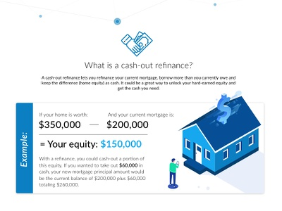 HomeVALUE.com Cash-out Refinance card finance bank mortgage isometric minimal vector daily illustration ux ui website web