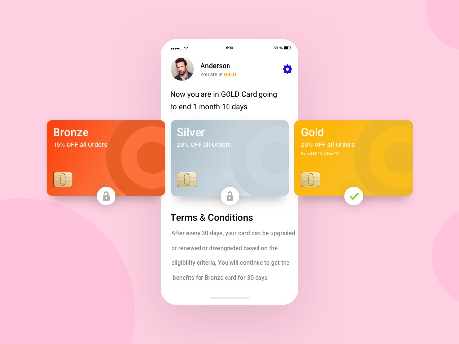 B2b Loyalty interaction bronze silver gold offers card ux ui