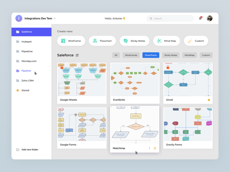 Maggie Flows: Collaboration Tool for Flowcharts and Wireframes