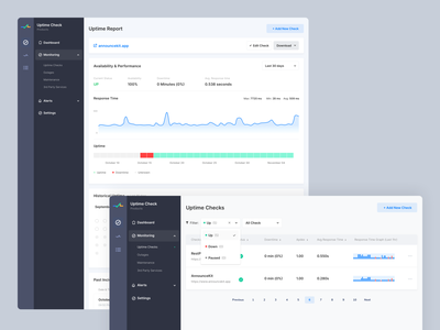 Statuskit — Dashboard concept monitoring monitoring dashboard check uptime report uptime changelog security dashboard dashboard design dashboard app dashboard ui ui design whitespaces user experience design web ux clean ui