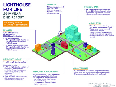 Lighthouse for Life Year End Report infographic informational graphic design community non-profit isometric design illustration
