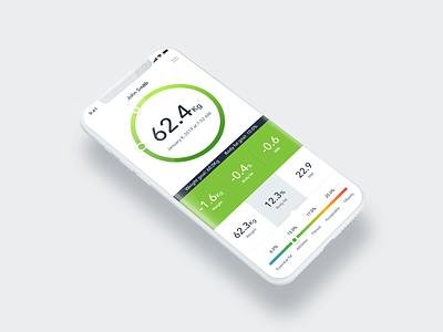 Health Monitoring App iphone app