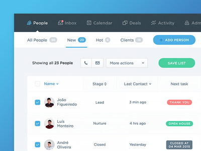 People list product grid graph data dashboard clean chart backend list table analytics admin