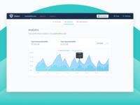 Gladius • Dashboard Analytics