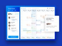 Calendar Planning Dashboard design digital design app design ipad dashboard app ux ui dashboard ui dashboad