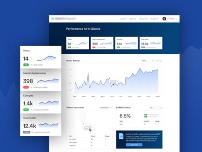 Analytics Dashboard Design uxui ux design ui design visual design statistics design stats dashboard analytics
