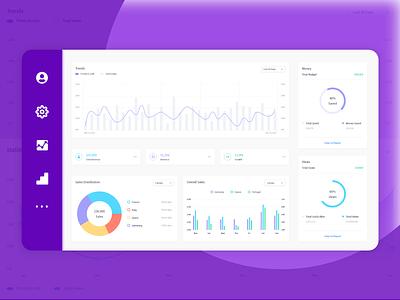 DailyUI #021 - Home Monitoring Dashboard illustration web ios app ui  ux uiux design android logo motion graphics graphic design 3d animation ui