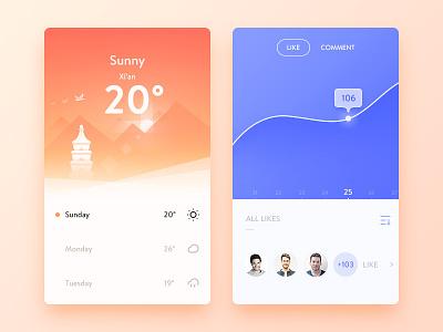 Freebie: Inspirational UI Elements elements interface kit ui pixelbuddha free freebie