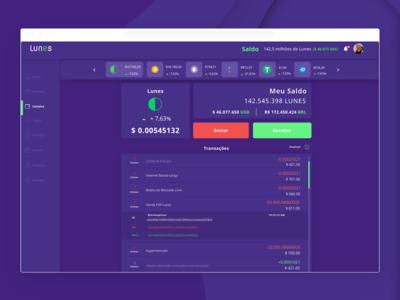 Wallet Lunes - Progressive Web Application - Transactions