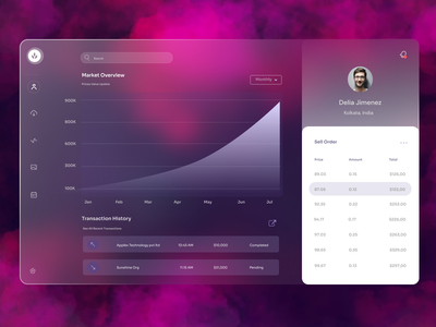 Dashboard Glassmorphism dashboard ui design ux ui glassmorphism